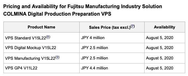 Fujitsu Enhances VPS Series to Drive DX for Production Preparation Tasks